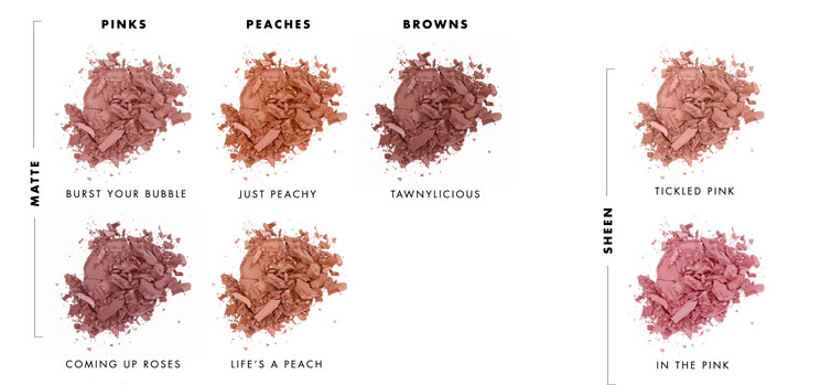 Lily Lolo pressed blush shade guide