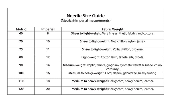 sewing needle sizes metric imperial