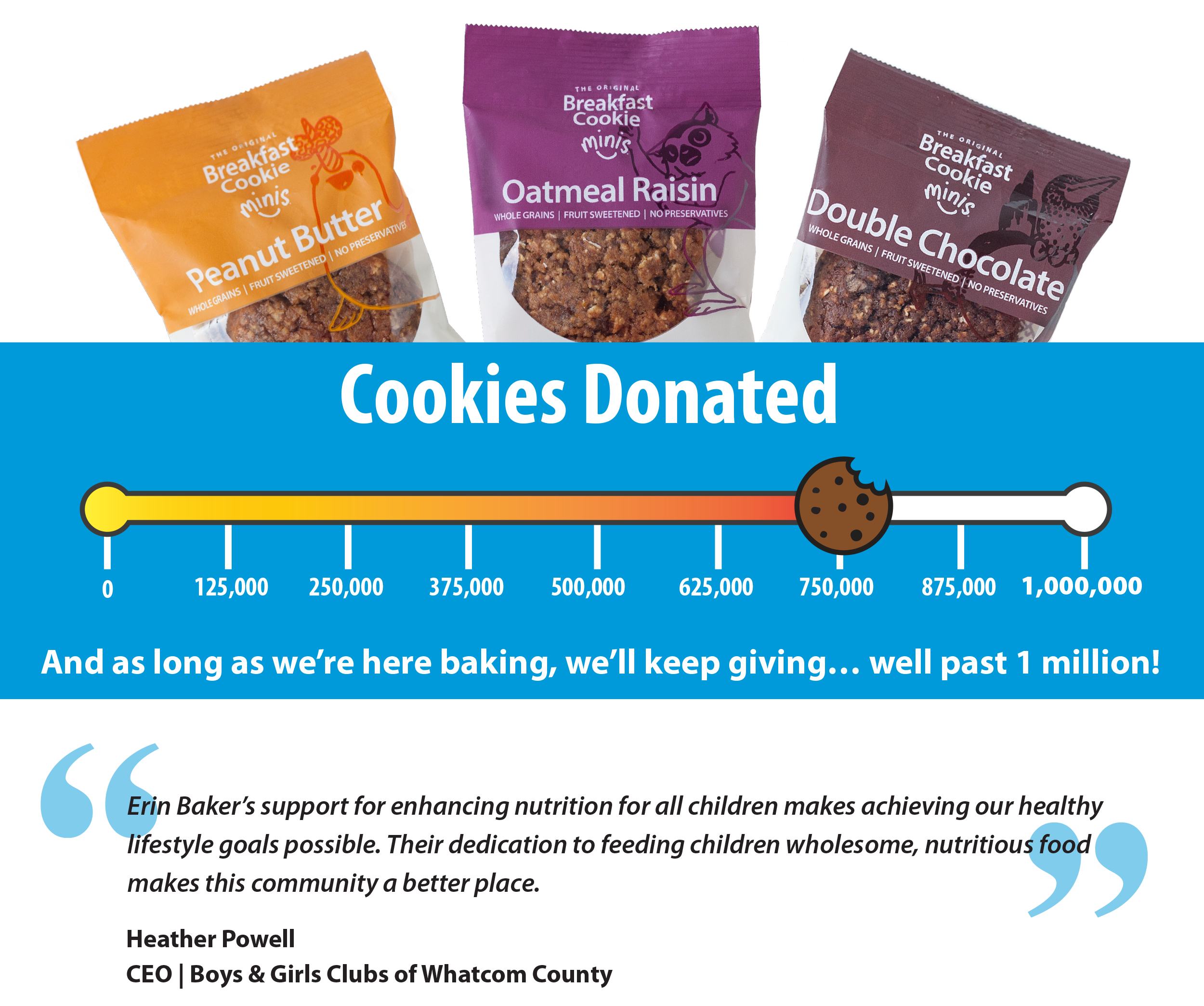 Tracker of Donated Cookies