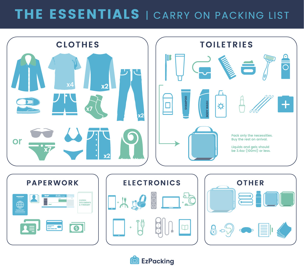 what to pack in your carry on suitcase with packing cubes