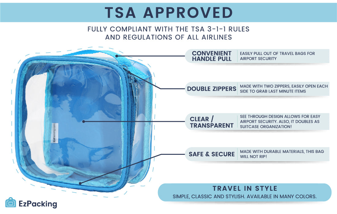 TSA Approved Toiletry Bag in Turquoise from EzPacking