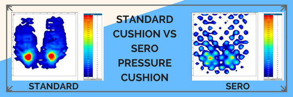 sero pressure cushion comparison pressure mapping high low medium risk uk next day