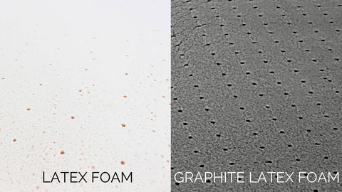 latex standard vs graphite latex foam toxin fire retardant chemical