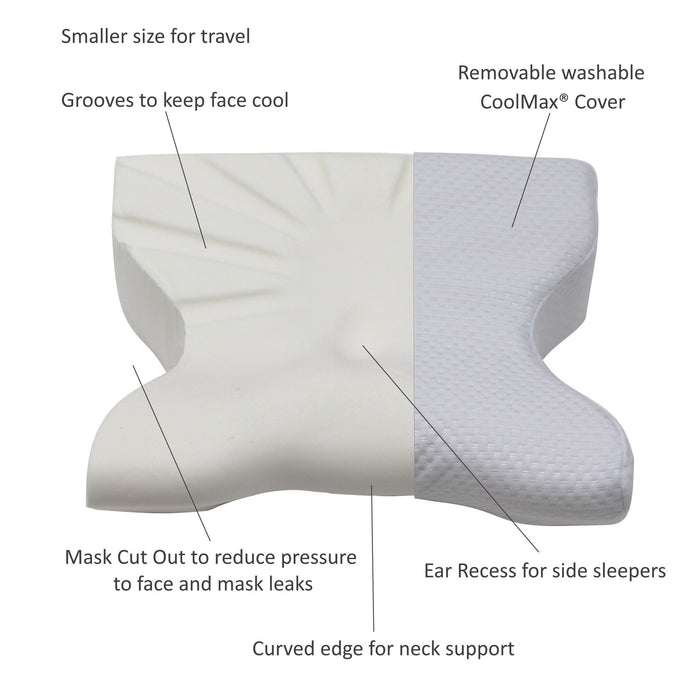 Travel CPAP Pillow (mask) - Putnams