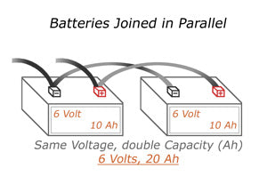 Battery Bank Parellel Connection