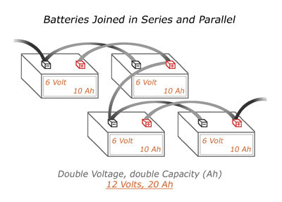 Battery Bank Series/Parellel Connection