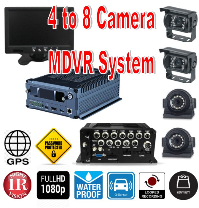 Discontinued MODEL Replaced with 2nd generation 1080P MDVR 4-8 Cam DVR System with HDD Drive