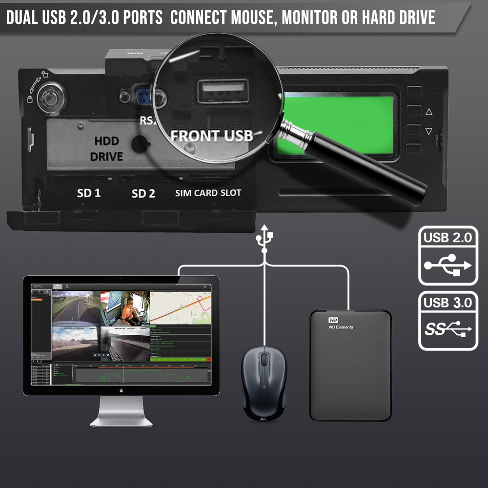 4G MNVR 3-8 Cam DVR System with Live Streaming, GPS, WIFI