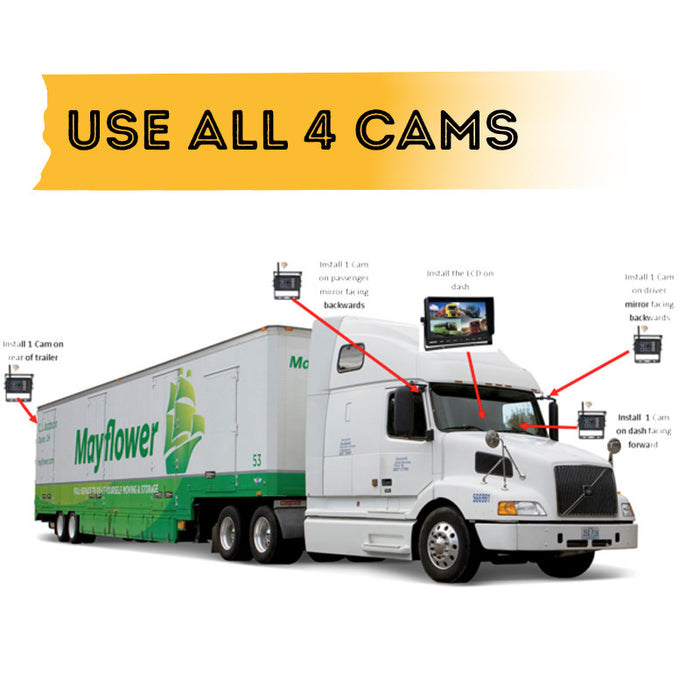 "Trucker MDVR GPS 720P HD System w/ 3 Cams (can add 4th) & 7"" LCD  - up to 256GB! FREE Shipping - FalconEye Trucker Dash Cams  - 6"