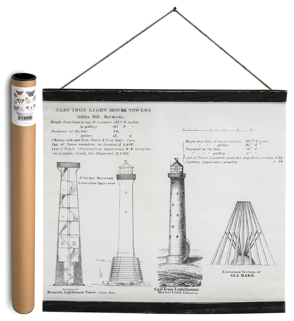 Wall Banner - Lighthouses
