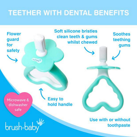 products/FirstBrush_TeetherDentalBenefits_620x_bec00bae-e788-4013-9634-dd4a457a8ea6.jpg