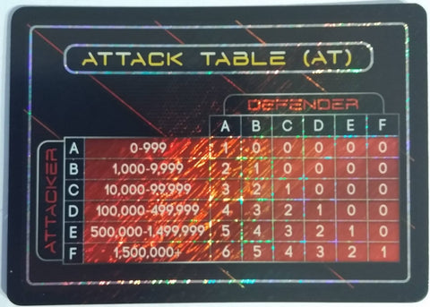 Supplies - Dragon Ball Z (DBZ) Attack Table (AT) - Gen Con (GenCon) Exclusive