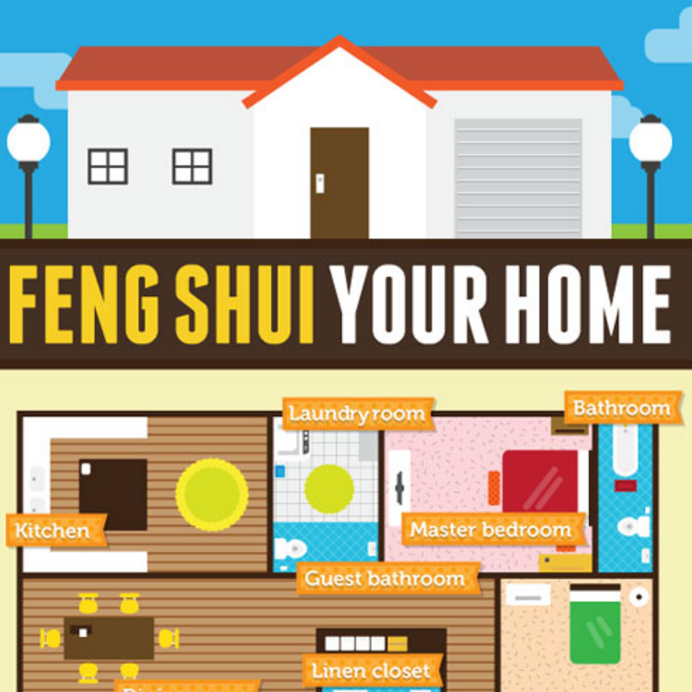 infographic feng shui. Infographic: Feng Shui Your Home Infographic