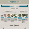 Infographic: Picking Fabric For Upholstery And The Like