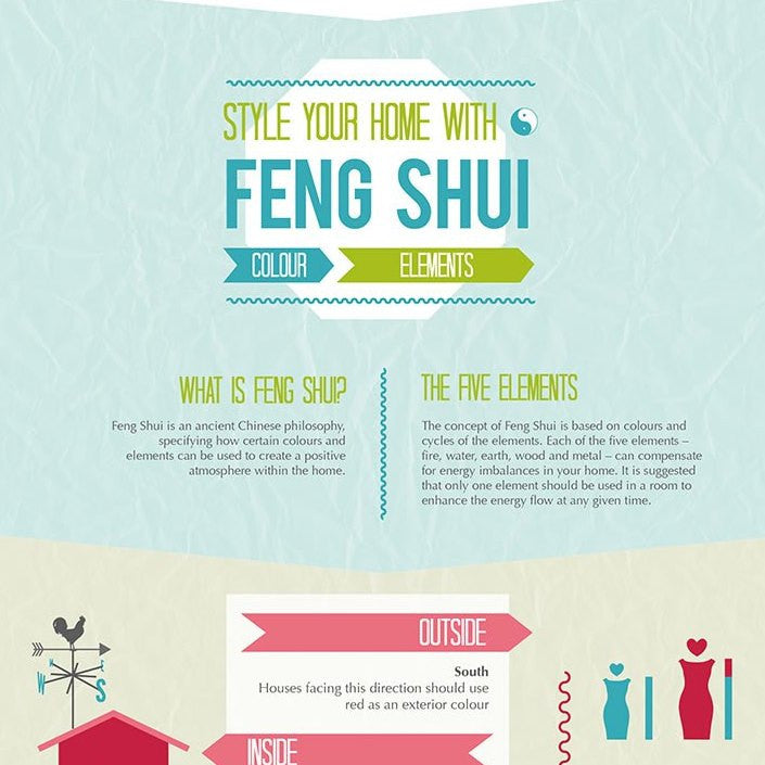 water feng shui element infographics. Infographic: Style Your Home With Feng Shui Water Element Infographics