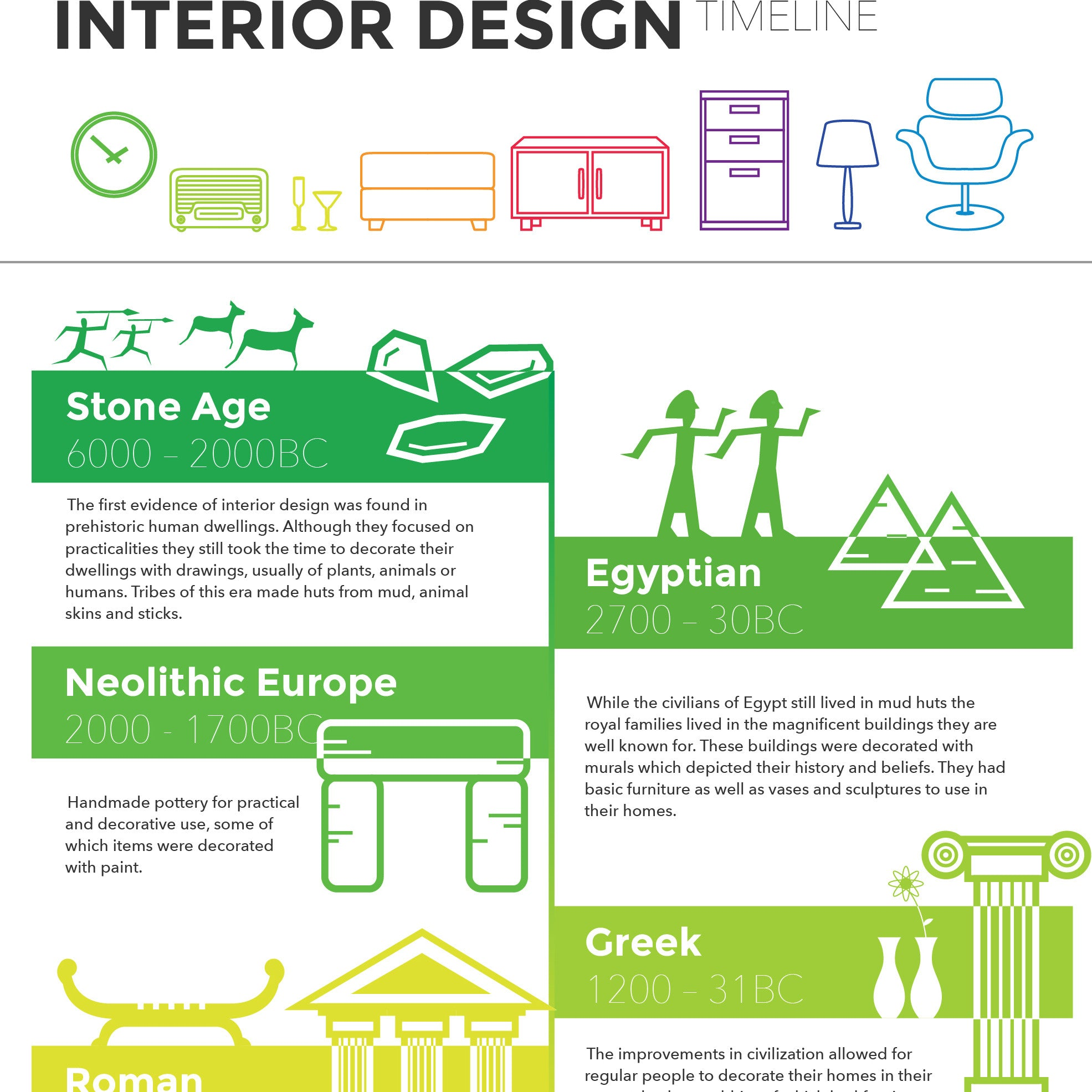 Infographic interior design timeline space shape for History of exterior design