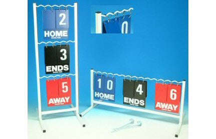 Double Sided Scoreframes