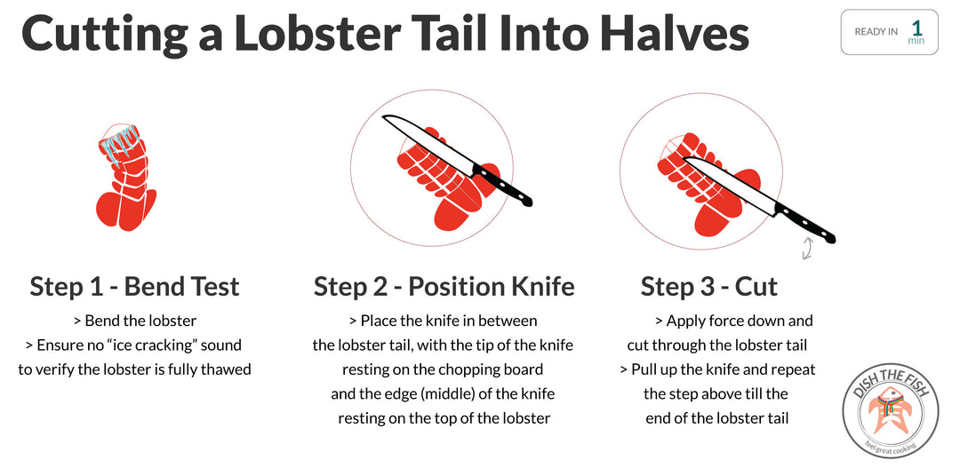 INFOGRAPHIC OF THE DAY: HOW TO HALF A LOBSTER TAIL