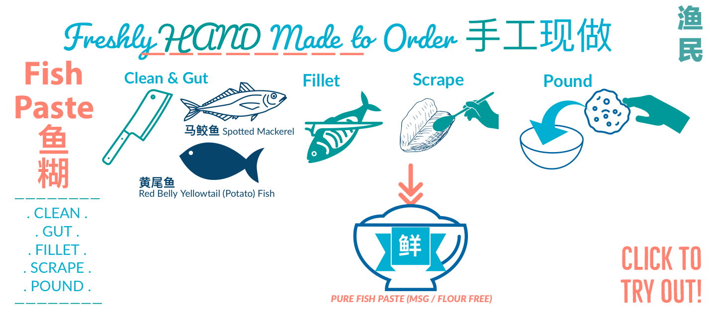 Handmade fish paste spotted mackerel potato fish retail for sale fresh fish market Singapore online delivery
