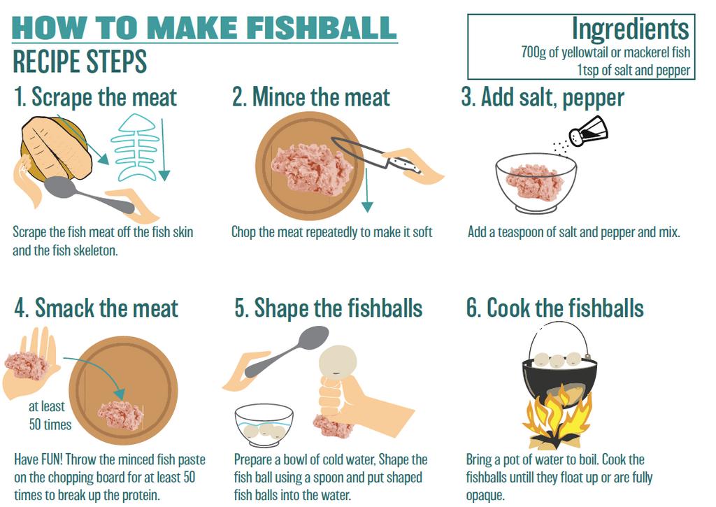 how to make fishball