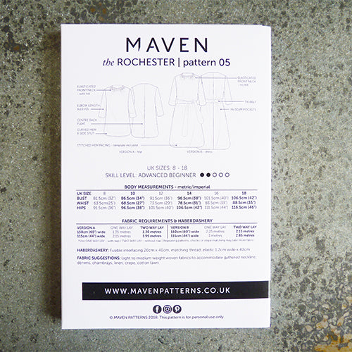 Maven Patterns : The Rochester Thumbnail