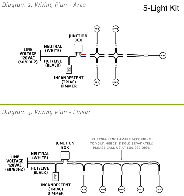 wiring diagram for 4in. ultra thin LED recessed 5 light kit