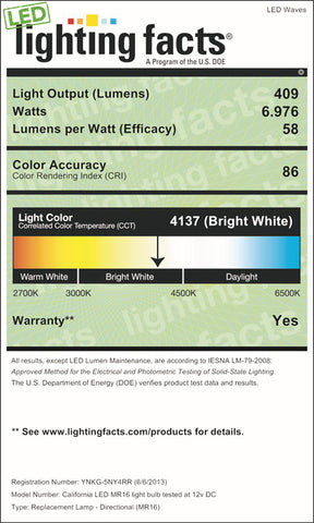 California MR16 LED Light Bulb Lighting Facts