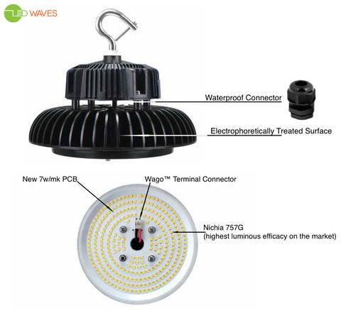 Imperator LED High Bay Light