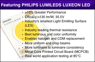 Illinois PAR30 Dimmable LED Light Bulb Philips Lumileds Luxeon Led