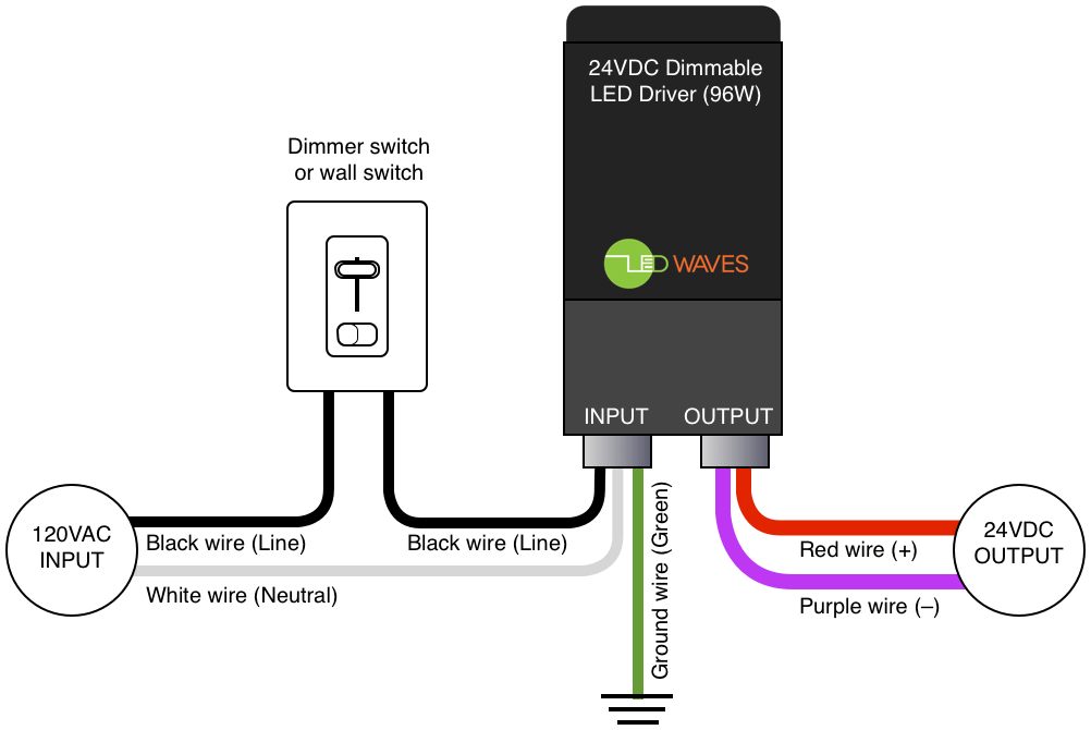 Ocupancy Sensor Dimming Led Driver With Wiring Diagram on