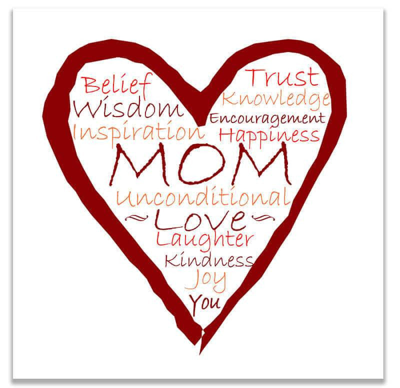 Mom Inspirational Word Art Heart Collage Print Wall Art - WallLillies