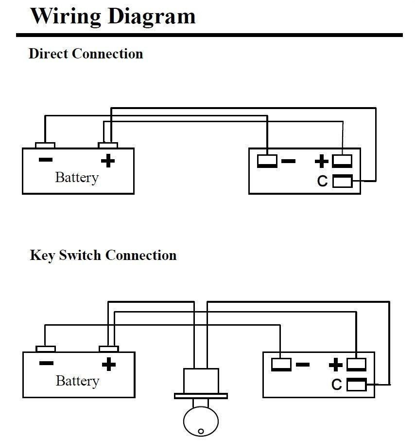 Wiring Diagram Indicator : Wiring diagram ezgo golf cart battery indicator gas