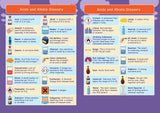 Common Entrance KS3 Science Revision Glossary