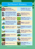 Common Entrance KS3 Geography Revision Glossary