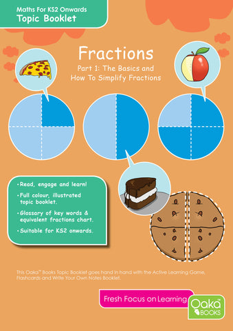 Maths Fractions 1: The Basics & How to Simplify Fractions