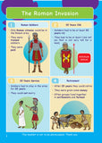 KS2 History: The Roman Invasion
