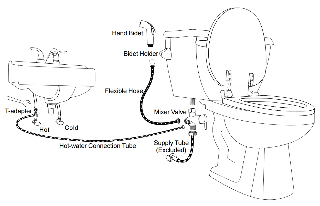 Full Hot & Cold Water Bidet Kit