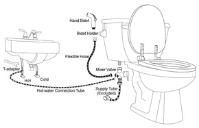 full hot water installation instructions - Nadeef