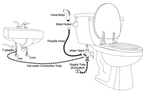 Hot Water Mixer Add On For Bidet Installation