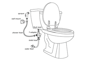 full instructions on how to install the hand held bidet