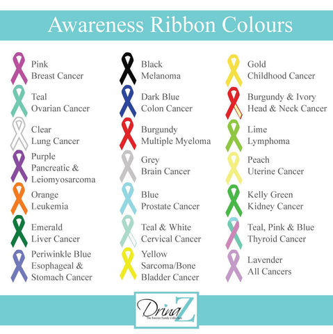 cancer colors chart