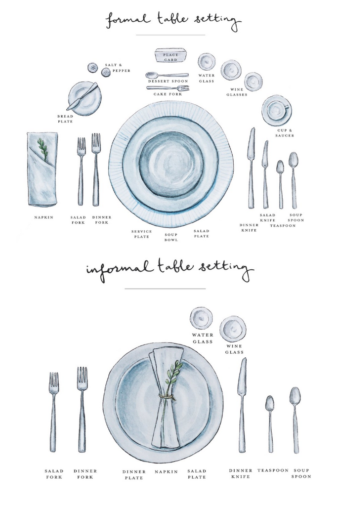 Formal and informal table settings and place settings infographic