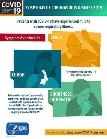 Symptoms of COVID 19 Poster