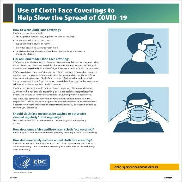 Use of Cloth Face Covering