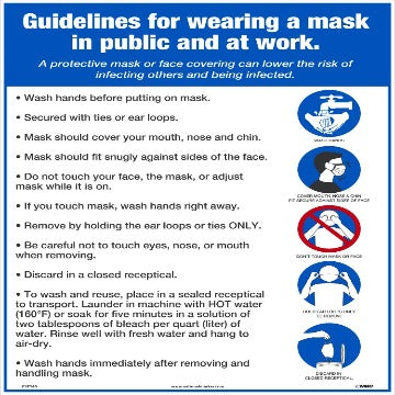 Guidelines For Wearing A Mask Poster