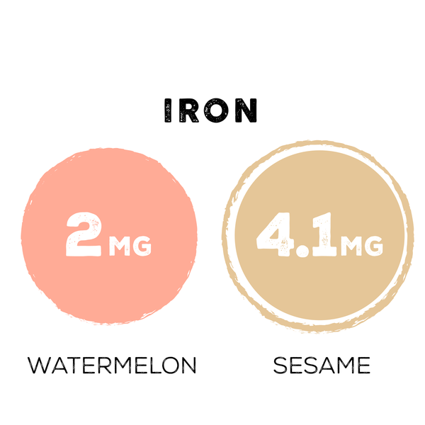iron of watermelon seeds vs sesame seeds