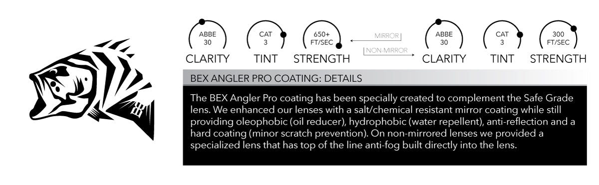 Angler Pro Lens Coating which is best for fishermen.