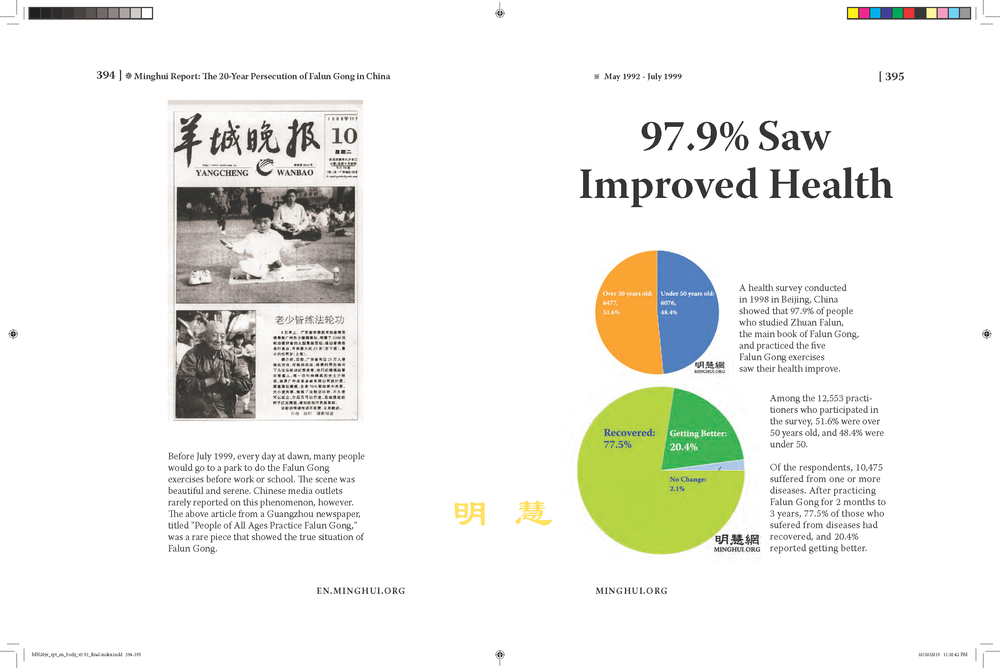 Minghui Report: The 20-Year Persecution of Falun Gong in China