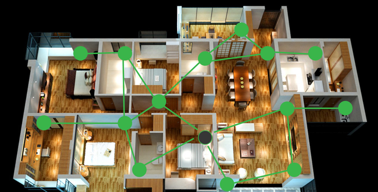 connected home planning