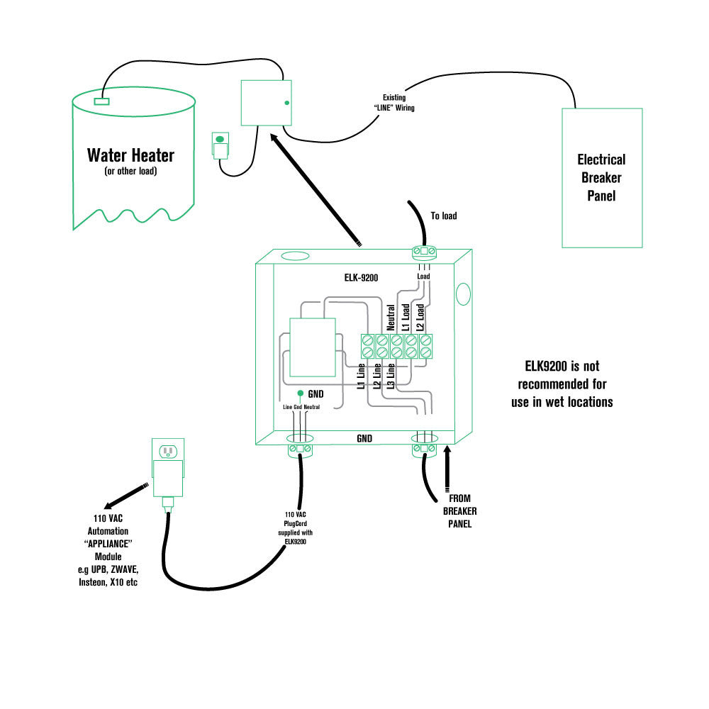 All About Z Wave Contactors Typical Breaker Panel Wiring Diagram Here Is Visual Of A Install